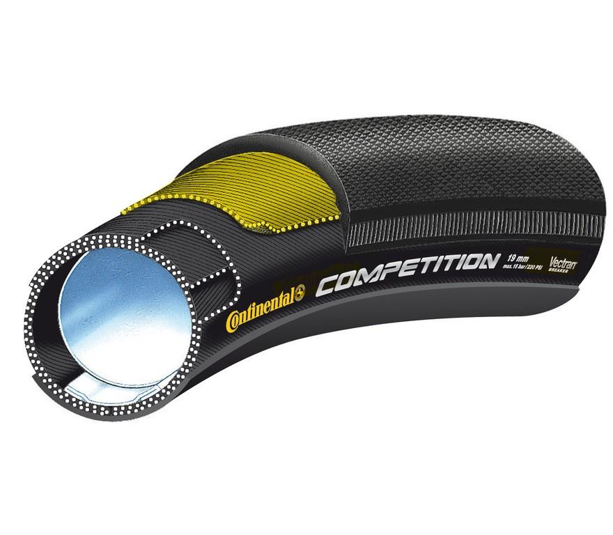 """Conti Competition 28""""x22mm (27x1"""") nero/nero Skin"""